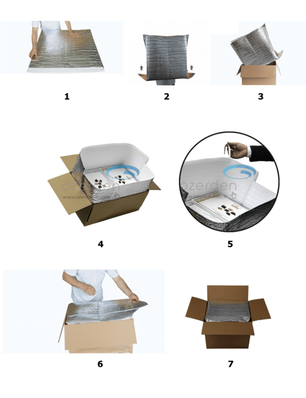 Cool Boxliner felhasználás